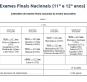 Calendário de Exames Nacionais – 11º e 12º Anos